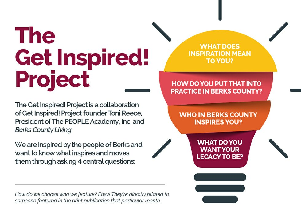 Get Inspired Project
